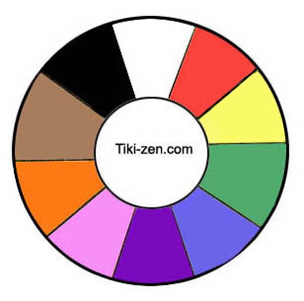 couleurs Feng Shui